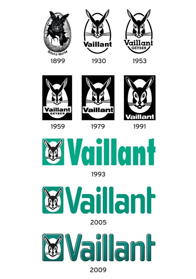 The development of the Vaillant trademark 1899 to 1991